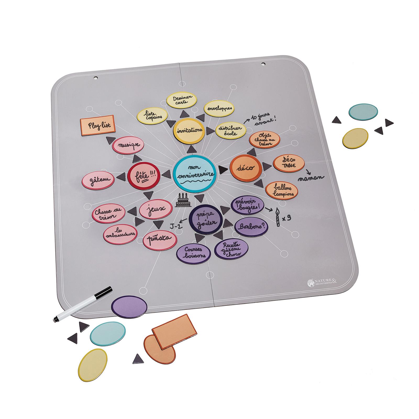 Mind Découvertes MappingNatureamp; Coffret Coffret Mind MappingNatureamp; AL54R3j