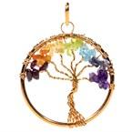 Pendentif - arbre des chakras