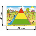 Pyramide alimentation saine